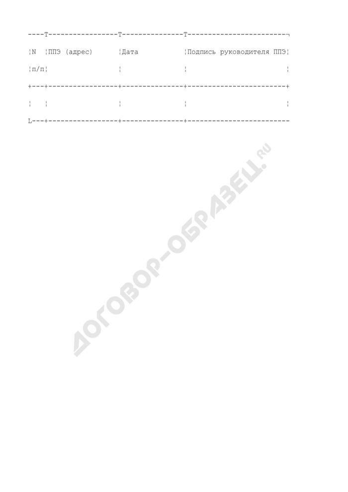 Удостоверение общественного наблюдателя за проведением единого государственного экзамена на территории Московской области, выданное Министерством образования Московской области. Страница 2