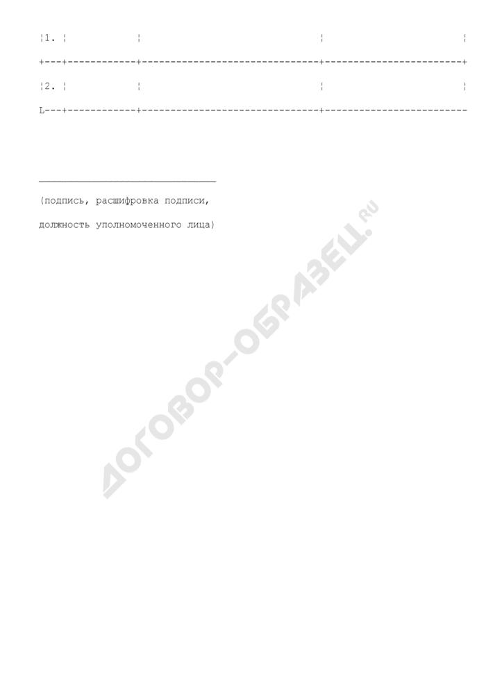 Форма уведомления о внесении изменений в конкурсную документацию на размещение Минпромторгом России заказов на выполнение научно-исследовательских, опытно-конструкторских и технологических работ за счет средств федерального бюджета. Страница 2