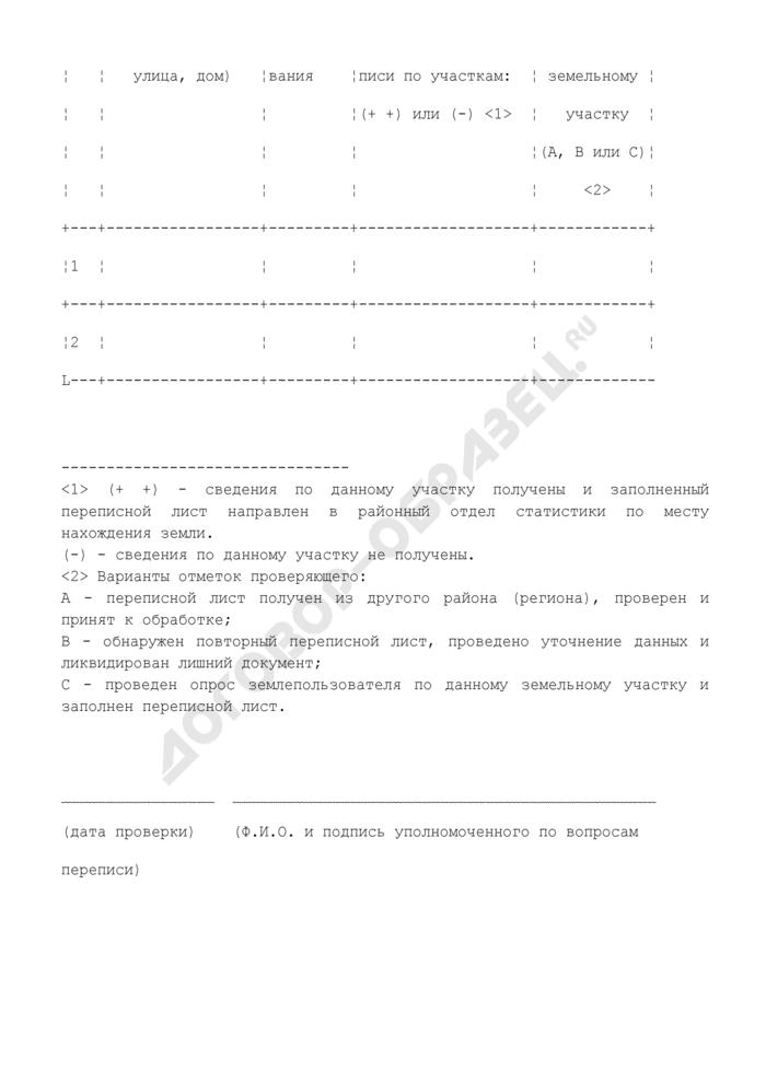 Формы списков по категориям объектов всероссийской сельскохозяйственной переписи. Бланк - уведомление о наличии земельных участков у гражданина (приложение к формам N 7-списки, 8-списки). Страница 3