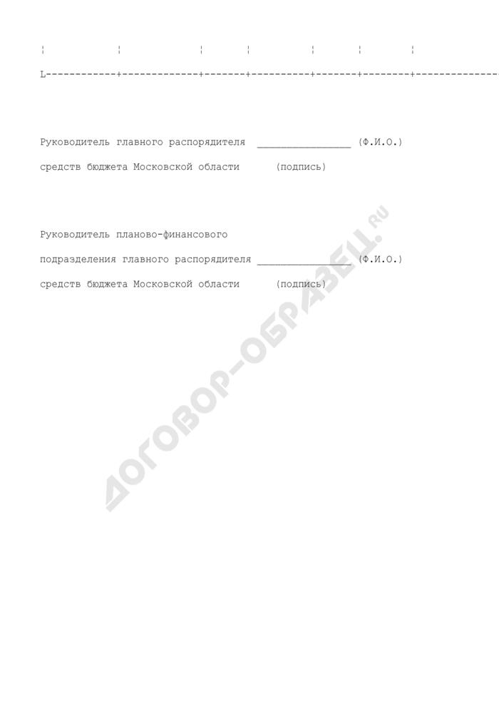 Уведомление главного распорядителя средств бюджета о бюджетных ассигнованиях из бюджета Московской области. Страница 2