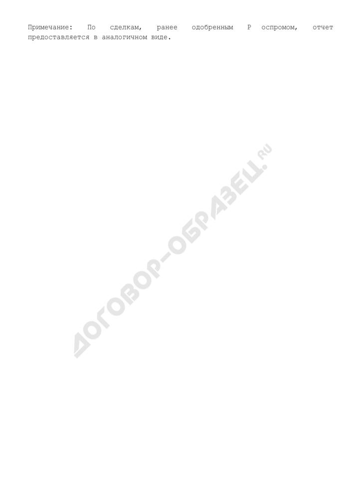 Уведомление Министерства промышленности и торговли Российской Федерации о согласовании ФГУП совершения сделки (рекомендуемая форма). Страница 2
