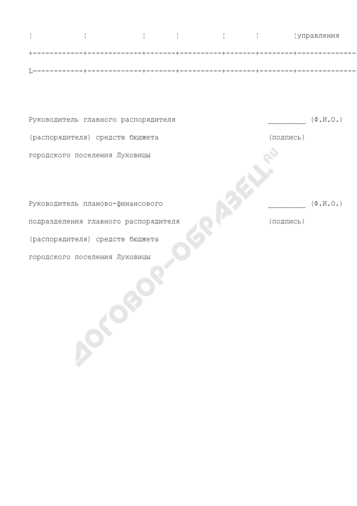 Уведомление о бюджетных ассигнованиях из бюджета городского поселения Луховицы Московской области. Страница 2