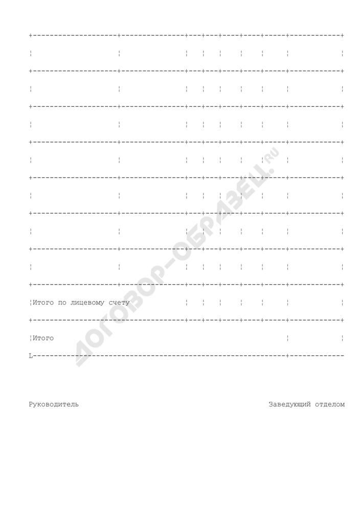 Уведомление о бюджетных ассигнованиях из бюджета Пушкинского района Московской области. Страница 2