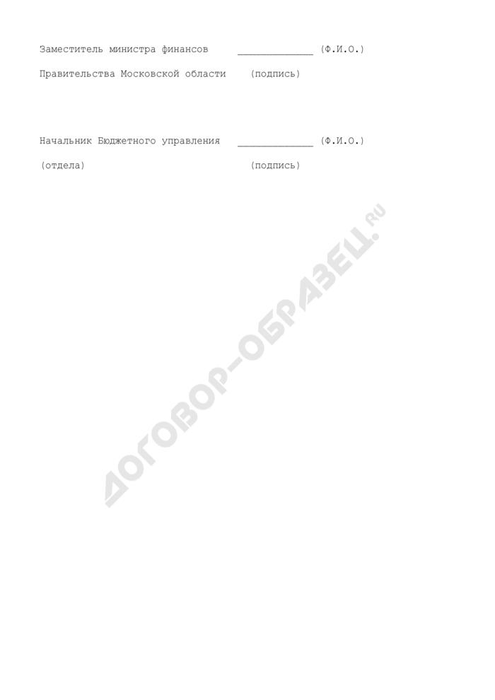"""Уведомление о бюджетных ассигнованиях из бюджета Московской области по разделу 11 """"Межбюджетные трансферты. Страница 2"""