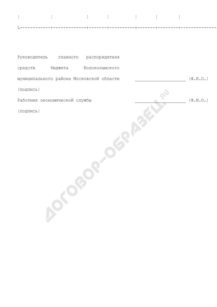 Уведомление о бюджетных ассигнованиях из бюджета Волоколамского муниципального района Московской области. Страница 2