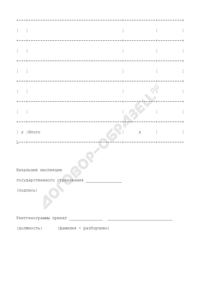 Уведомление о возврате рентгенограмм застрахованных - страхователю или лечебному учреждению. Форма N 219. Страница 2