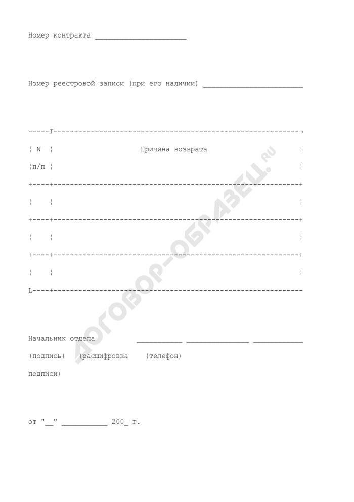 Уведомление о возврате органом Федерального казначейства сведений о государственном контракте (его изменении, исполнении, прекращении действия), заключенном от имени Российской Федерации по итогам размещения заказа. Страница 2