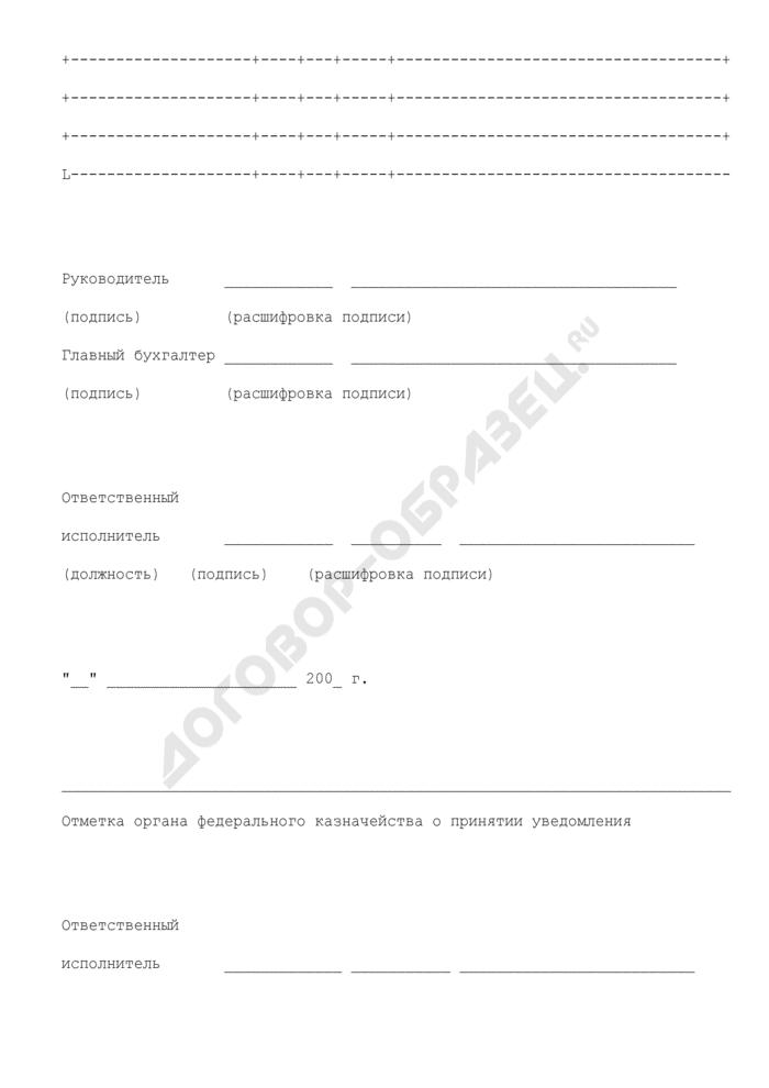 Уведомление о лимитах бюджетных обязательств по дополнительному бюджетному финансированию за счет арендных платежей. Страница 2