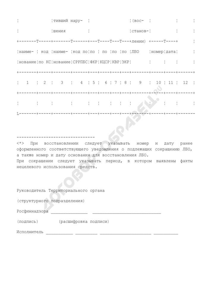 Уведомление о подлежащих изменению лимитах бюджетных обязательств (ЛБО). Страница 2