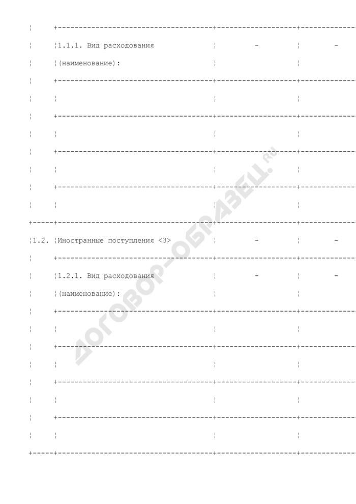Уведомление о расходовании некоммерческой организацией денежных средств и об использовании иного имущества, включая полученные от международных и иностранных организаций, иностранных граждан и лиц без гражданства. Форма N ОН0002. Страница 3