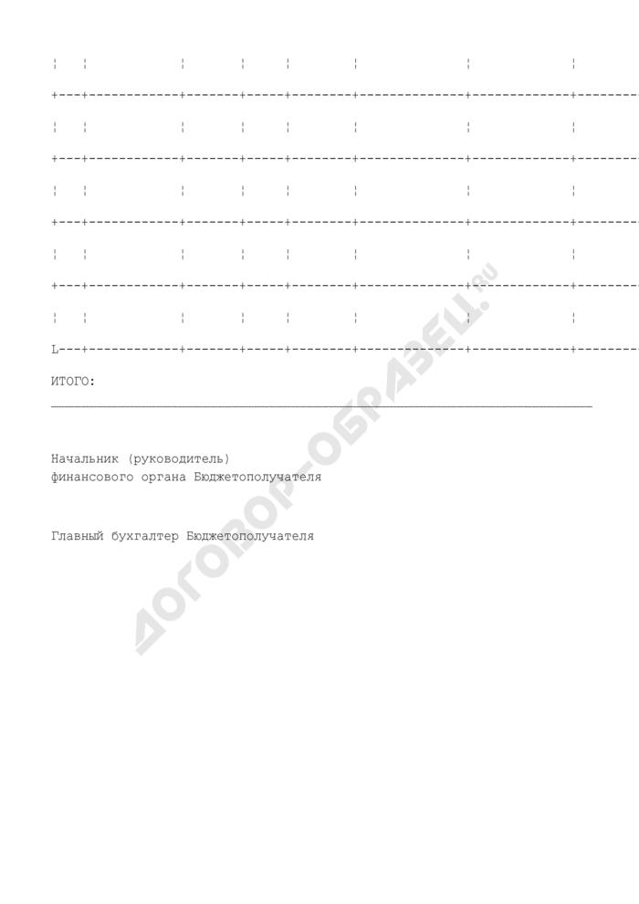 Уведомление об открытии участниками расчетов целевого финансирования соответствующих счетов. Страница 2