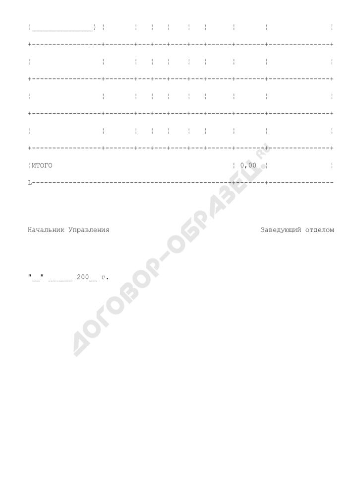 Уведомление об изменении бюджетных ассигнований по территории в разрезе лицевых счетов получателей по учету бюджетных средств и лицевых счетов получателей по учету внебюджетных средств, обслуживаемых на территории Московской области. Страница 2