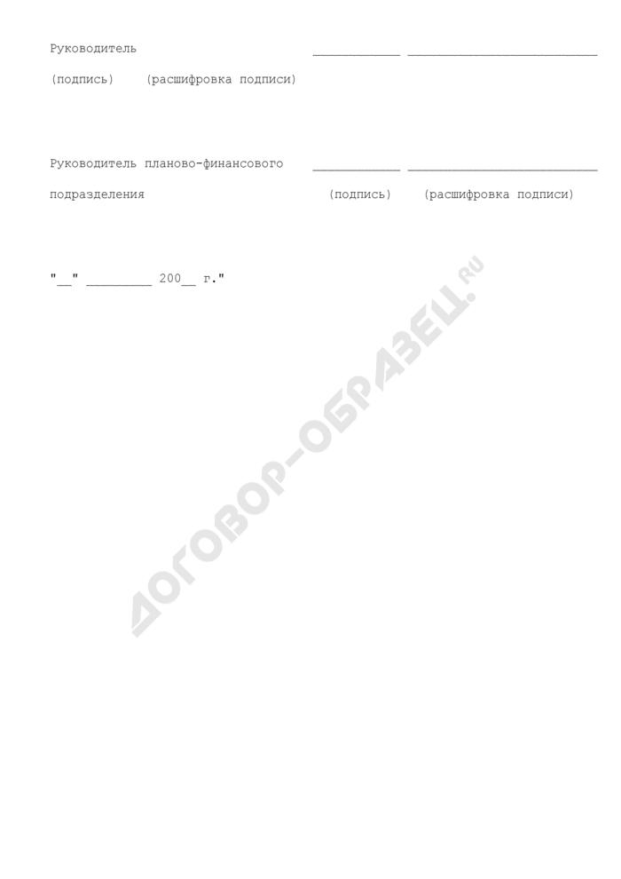 """Уведомление об изменении лимитов бюджетных обязательств по разделу 11 """"Межбюджетные трансферты. Страница 2"""
