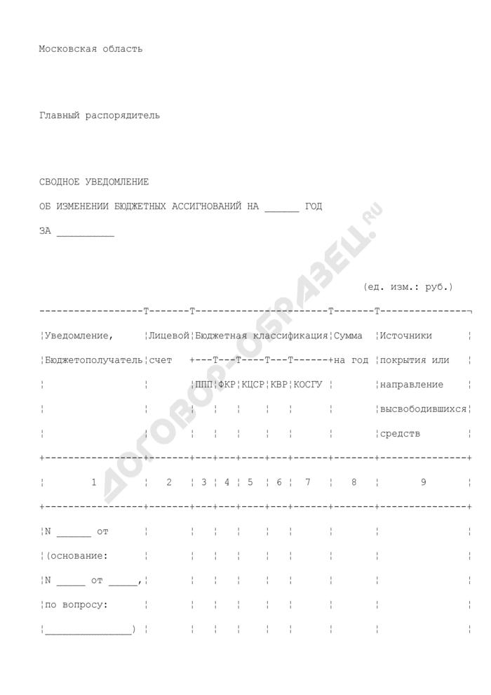 Сводное уведомление об изменении бюджетных ассигнований Министерства финансов Московской области. Страница 1