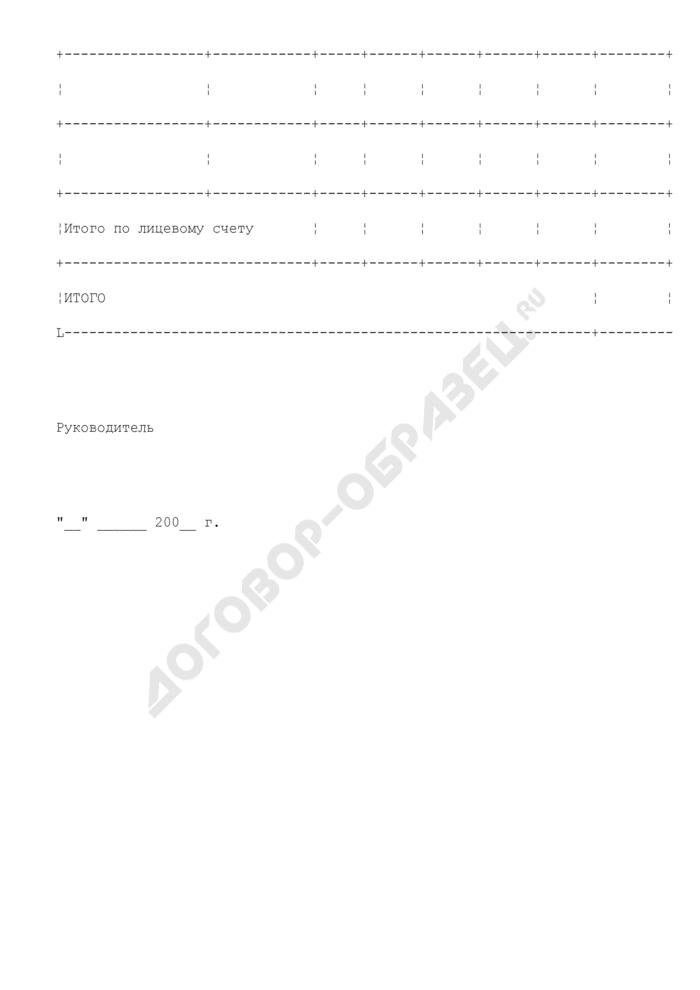 Сводное уведомление о бюджетных ассигнованиях в разрезе лицевых счетов распорядителей, лицевых счетов получателей по учету бюджетных средств, лицевых счетов получателей по учету внебюджетных средств Министерства финансов Московской области и кодов бюджетной классификации Российской Федерации на финансовый год. Страница 2