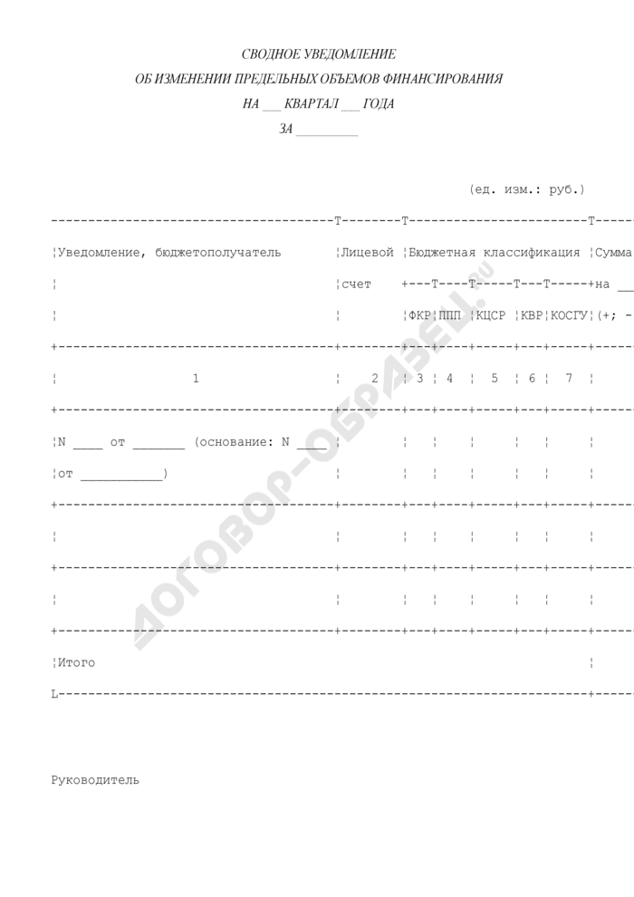 Сводное уведомление об изменении предельных объемов финансирования бюджетополучателя городского округа Рошаль Московской области. Страница 1