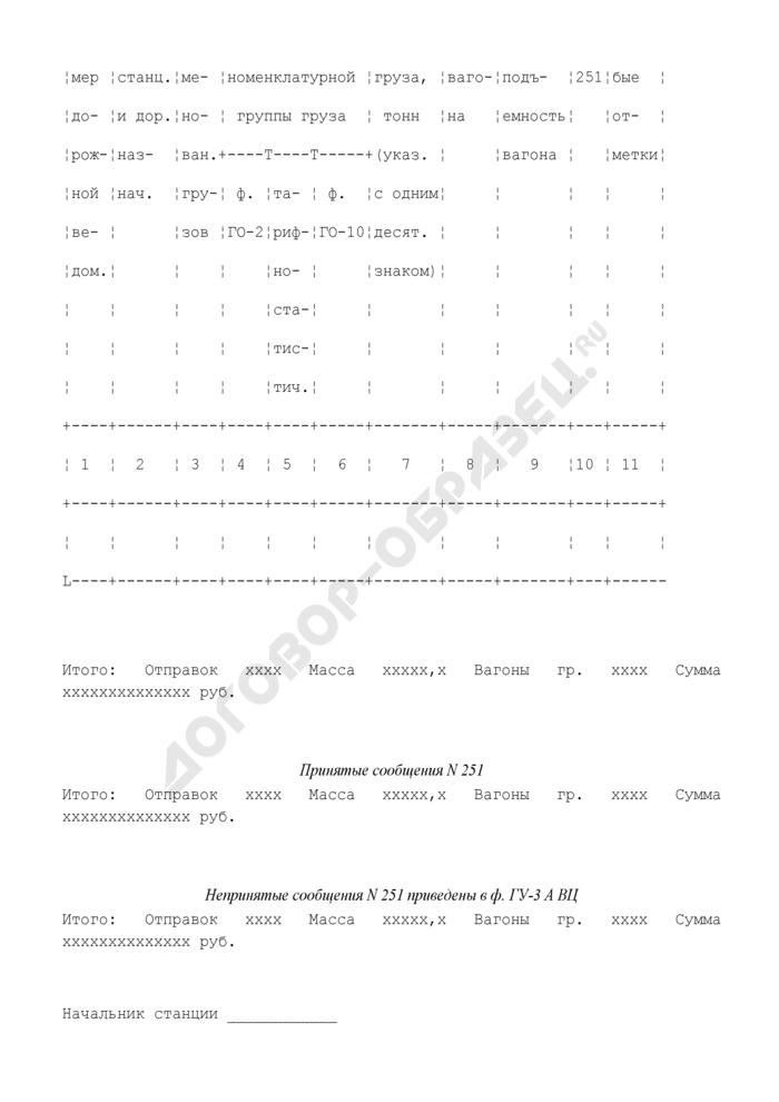 Ведомость номерного учета погруженных вагонов за отчетные сутки. Форма N ГУ-3 ВЦ. Страница 2