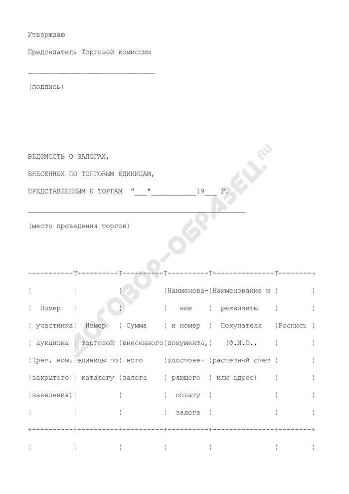 Ведомость о залогах, внесенных по торговым единицам, представленным к торгам. Страница 1