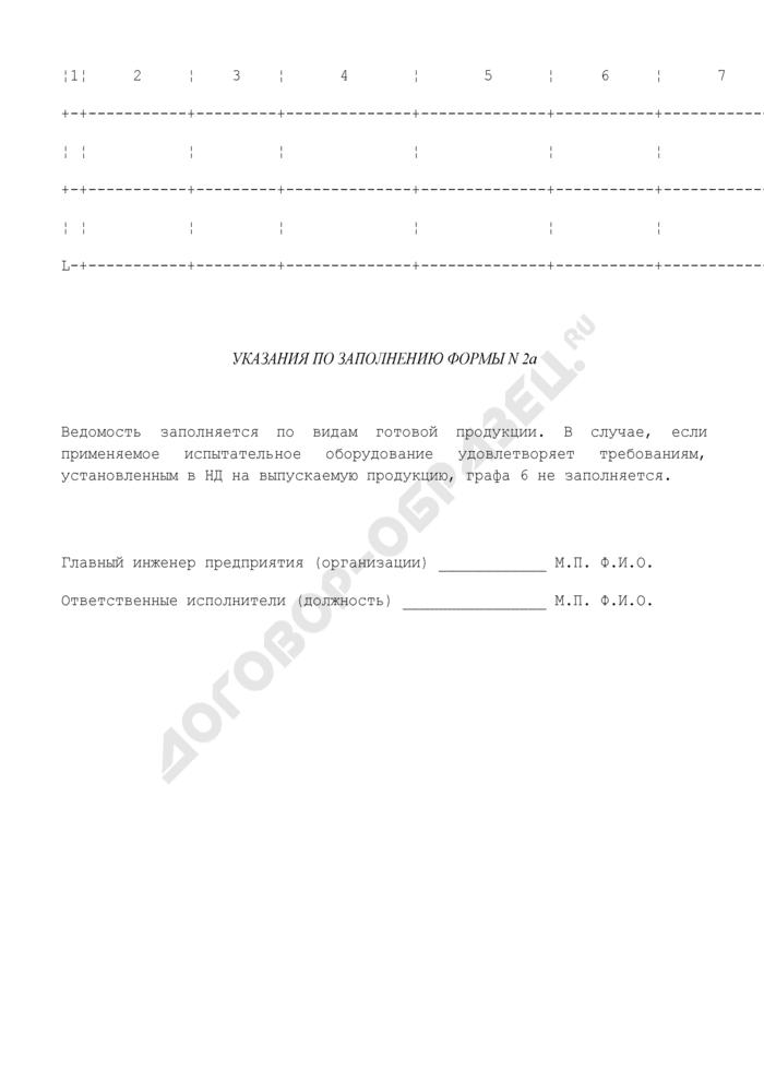 Ведомость обеспечения испытаний выпускаемой продукции на соответствие требованиям действующей нормативной документации необходимыми средствами испытаний на предприятии. Форма N 2а. Страница 2