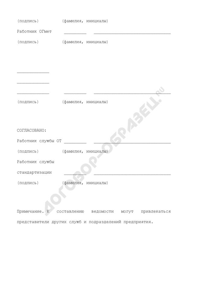 Ведомость приведения оборудования цеха в соответствие с требованиями стандартов ССБТ (рекомендуемая форма). Страница 2