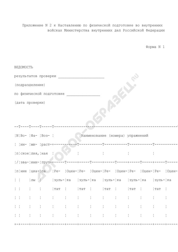 Ведомость результатов проверки подразделения войсковой части по физической подготовке. Форма N 1. Страница 1