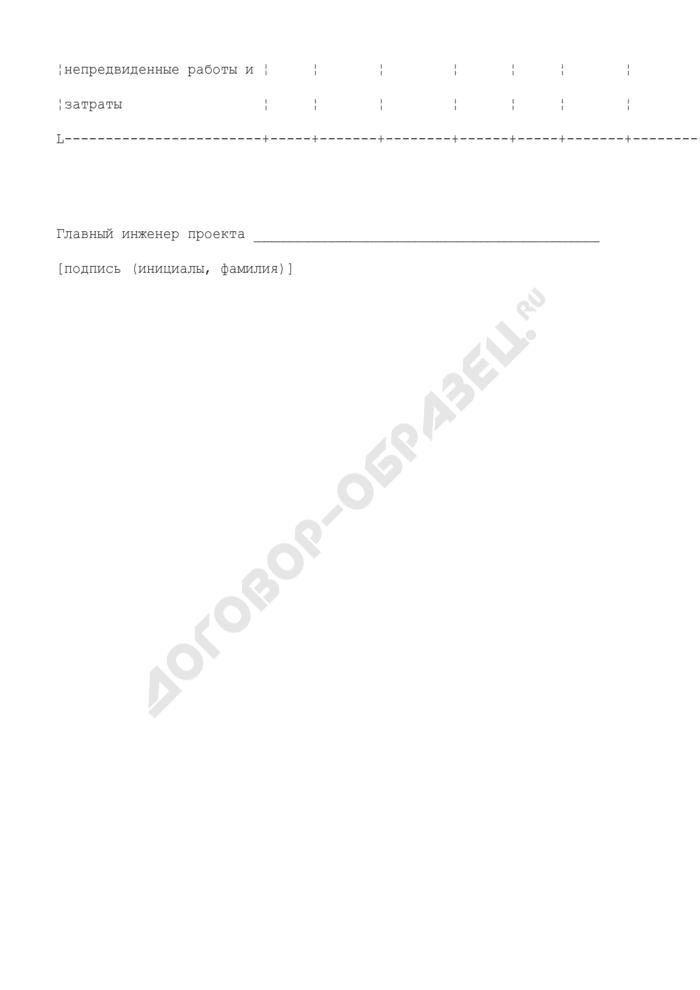 Ведомость сметной стоимости строительства объектов, входящих в пусковой комплекс (образец 6). Страница 3