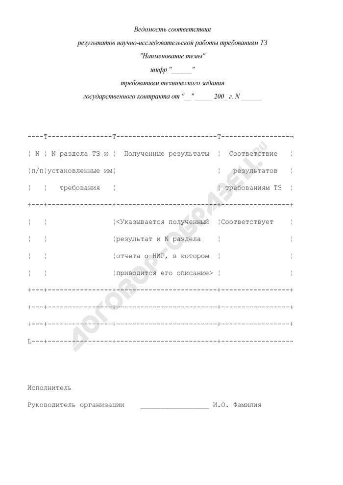 Ведомость соответствия результатов научно-исследовательской работы требованиям технического задания государственного контракта на выполнение научно-исследовательской работы. Страница 1