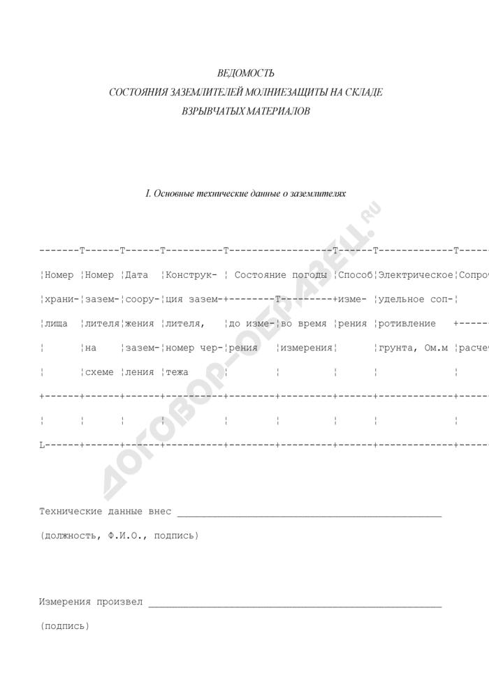 Ведомость состояния заземлителей молниезащиты на складе взрывчатых материалов. Страница 1