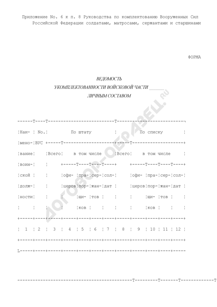 Ведомость укомплектованности войсковой части личным составом. Страница 1