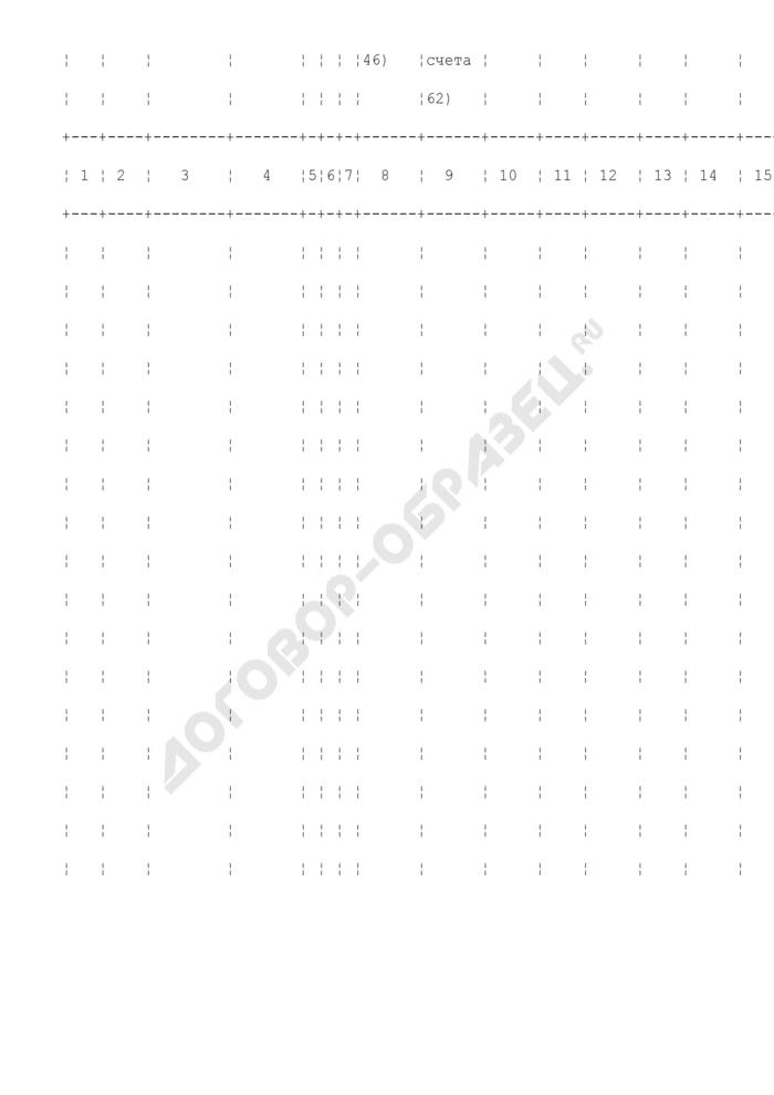 Ведомость учета расчетов и прочих операций. Форма N В-6 (отгрузка). Страница 2