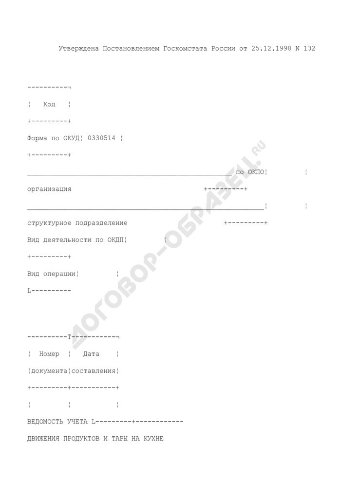 Ведомость учета движения продуктов и тары на кухне (товарный отчет). Унифицированная форма N ОП-14. Страница 1