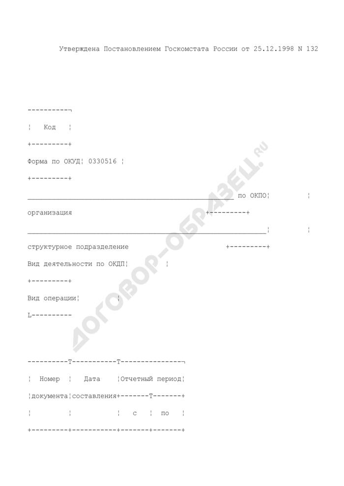 Ведомость учета остатков продуктов и товаров на складе (в кладовой). Унифицированная форма N ОП-16. Страница 1