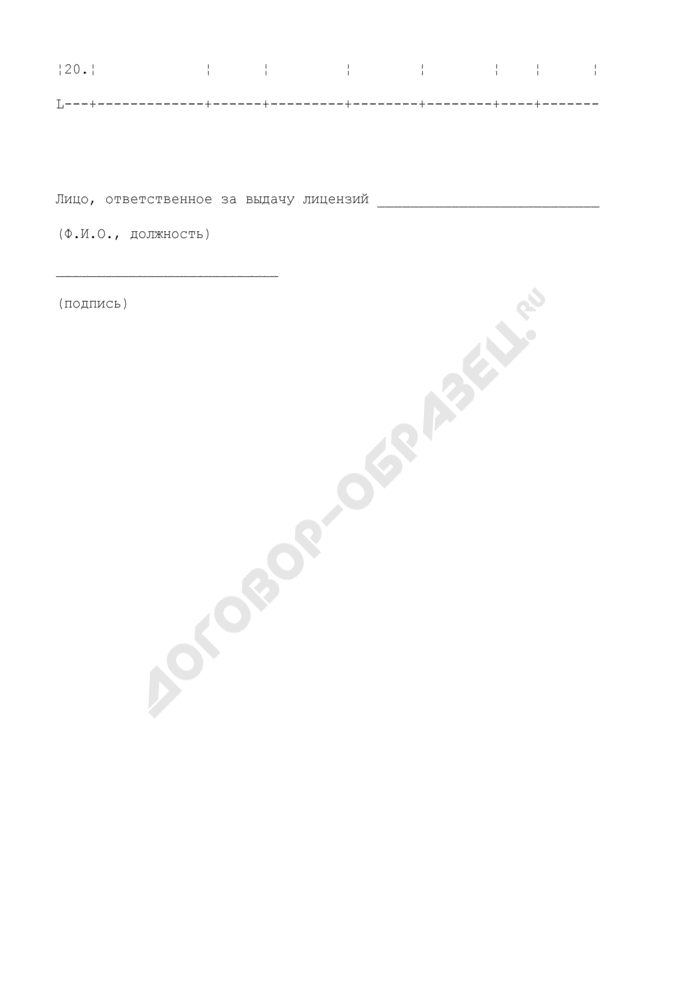 Ведомость выдачи лицензий арбитражных управляющих. Страница 3