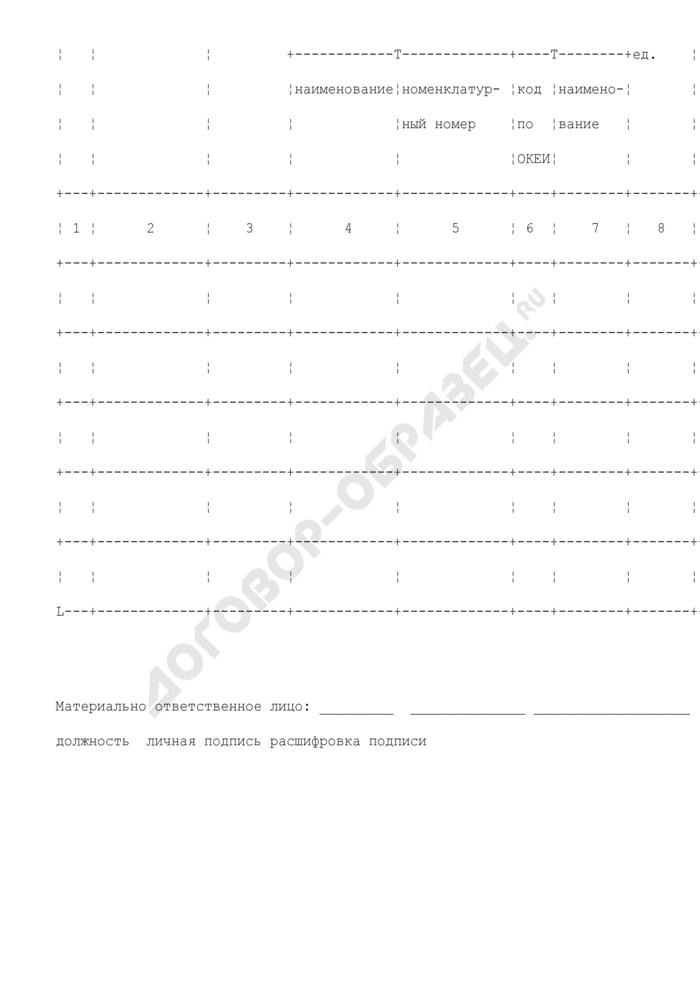 Ведомость учета выдачи (возврата) инвентаря и хозяйственных принадлежностей. Форма N 422-АПК. Страница 3
