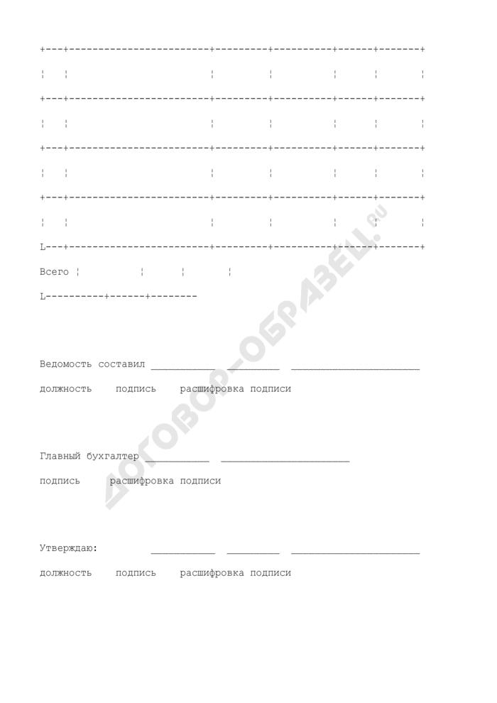 Ведомость выдачи натуральной оплаты. Форма N 415-АПК. Страница 3
