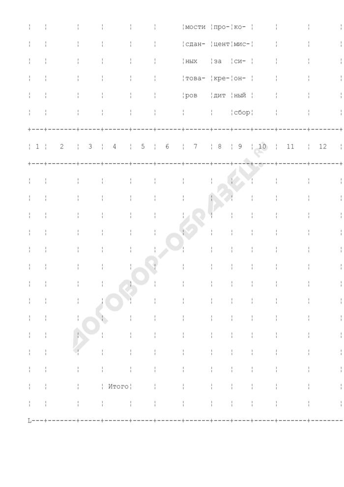 Ведомость-опись обязательств-поручений (обязательств), оформленных покупателями за проданные товары в кредит. Специализированная форма N 9-ТКр. Страница 2