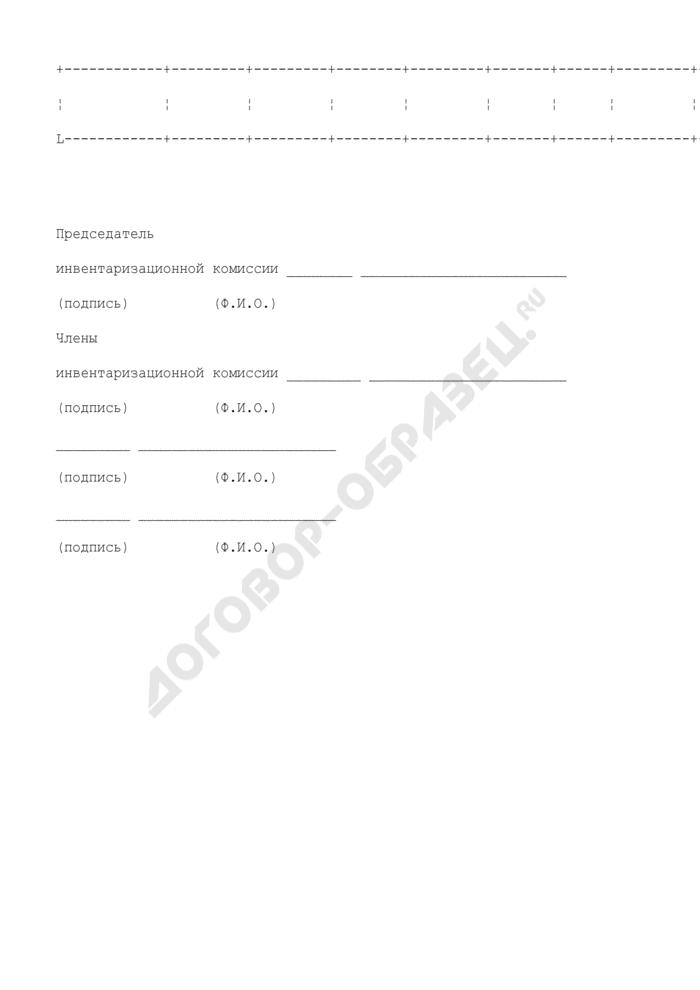 Инвентаризационная ведомость противорадиационных укрытий, находящихся на территории. Форма N 2. Страница 2