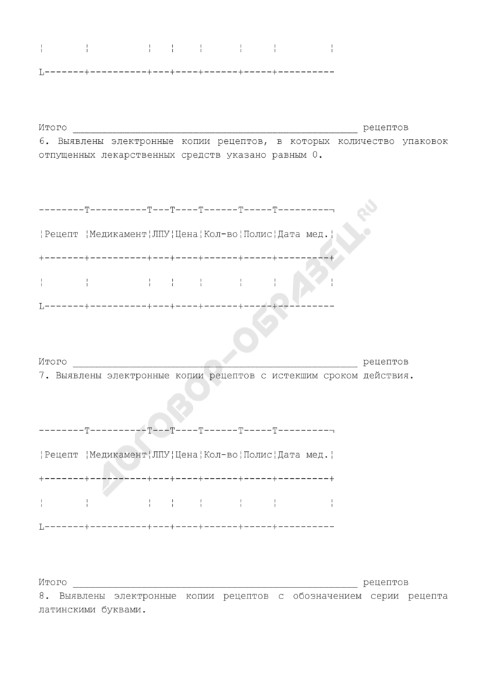 Контрольная ведомость введенной информации (электронных копий рецептов). Страница 3