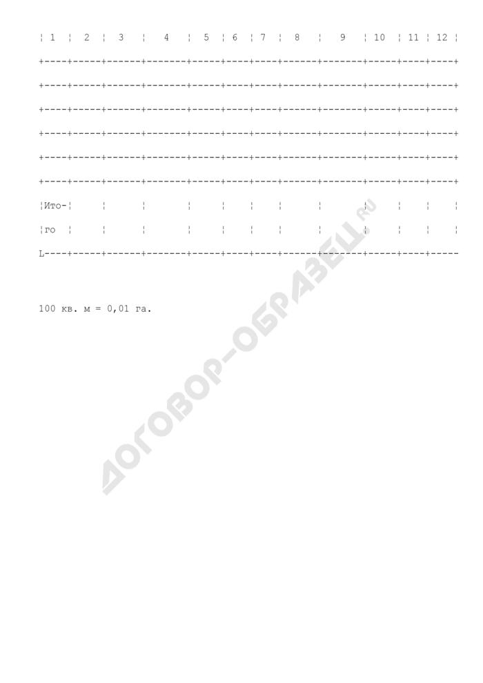Многолетние плодовые насаждения (вспомогательная ведомость N 3 к форме N 4). Страница 2