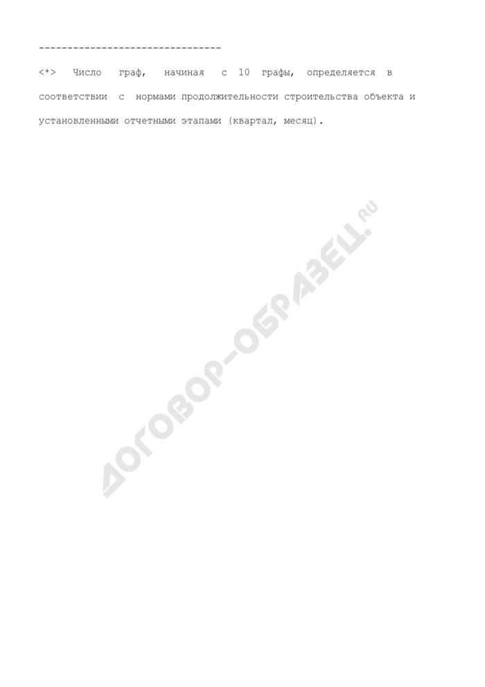 Накопительная ведомость. Характеристика состояния строительства на момент переутверждения проектно-сметной документации. Форма N 1 (рекомендуемая). Страница 3