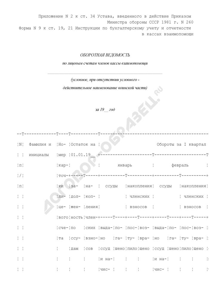 Оборотная ведомость по лицевым счетам членов кассы взаимопомощи при воинской части. Форма N 9. Страница 1