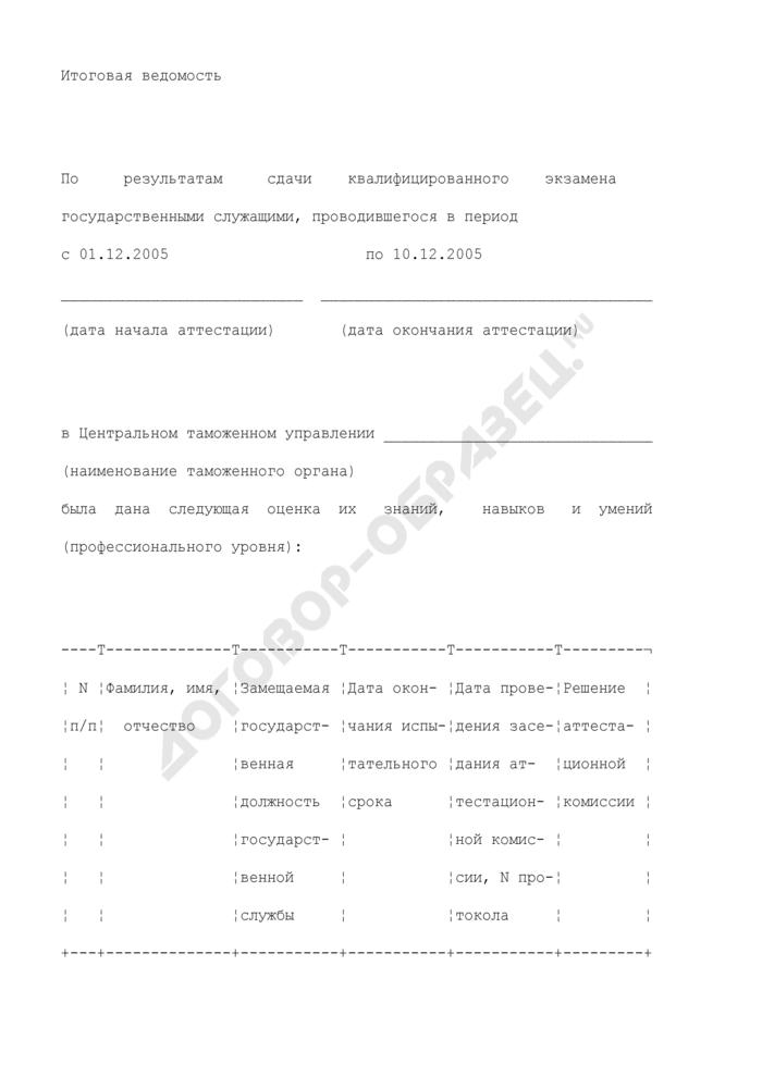 Образец итоговой ведомости по результатам сдачи квалифицированного экзамена государственными служащими. Страница 1