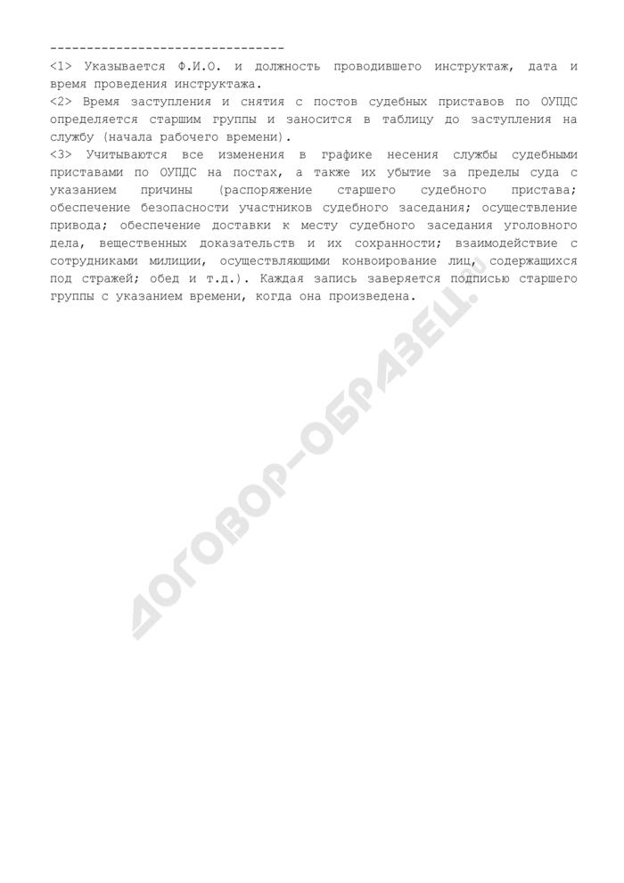 Постовая ведомость расстановки судебных приставов по обеспечению установленного порядка деятельности судов. Страница 3