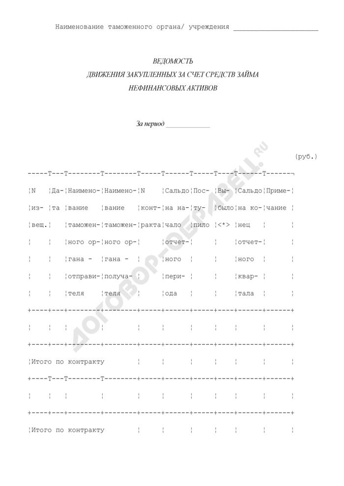 Ведомость движения закупленных за счет средств займа нефинансовых активов в таможенном органе/учреждении. Страница 1