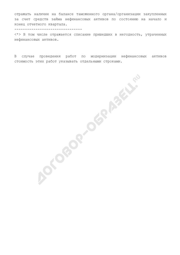Ведомость движения закупленных за счет средств займа нефинансовых активов в таможенном органе/учреждении. Страница 3