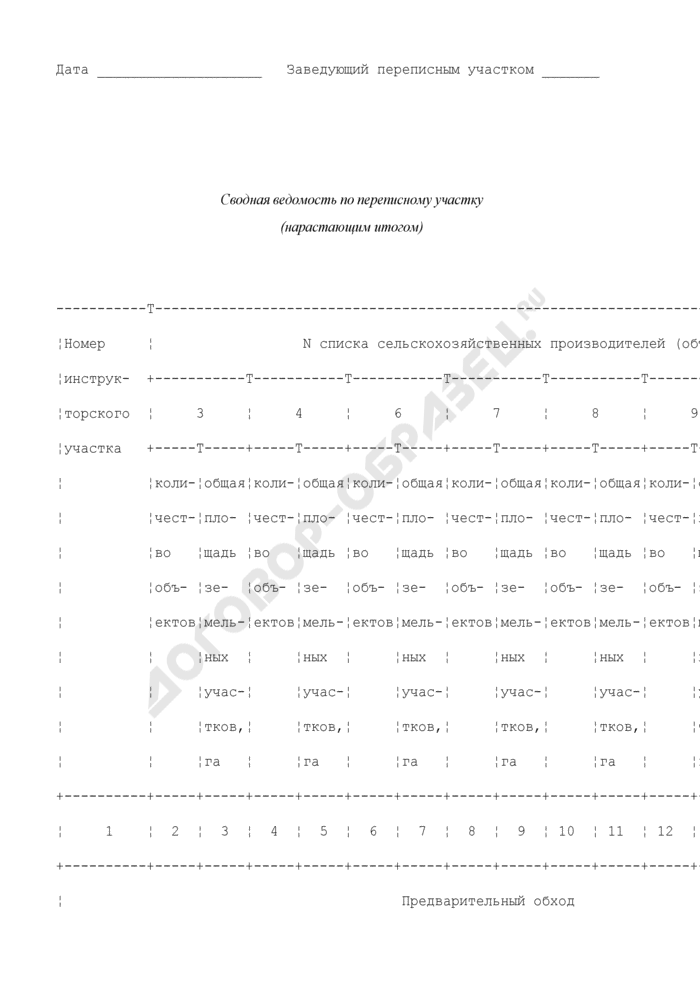 Сводная ведомость по переписному участку при проведении выборочного статистического обследования сельскохозяйственных производителей (пробной сельскохозяйственной переписи). Форма N 12. Страница 2