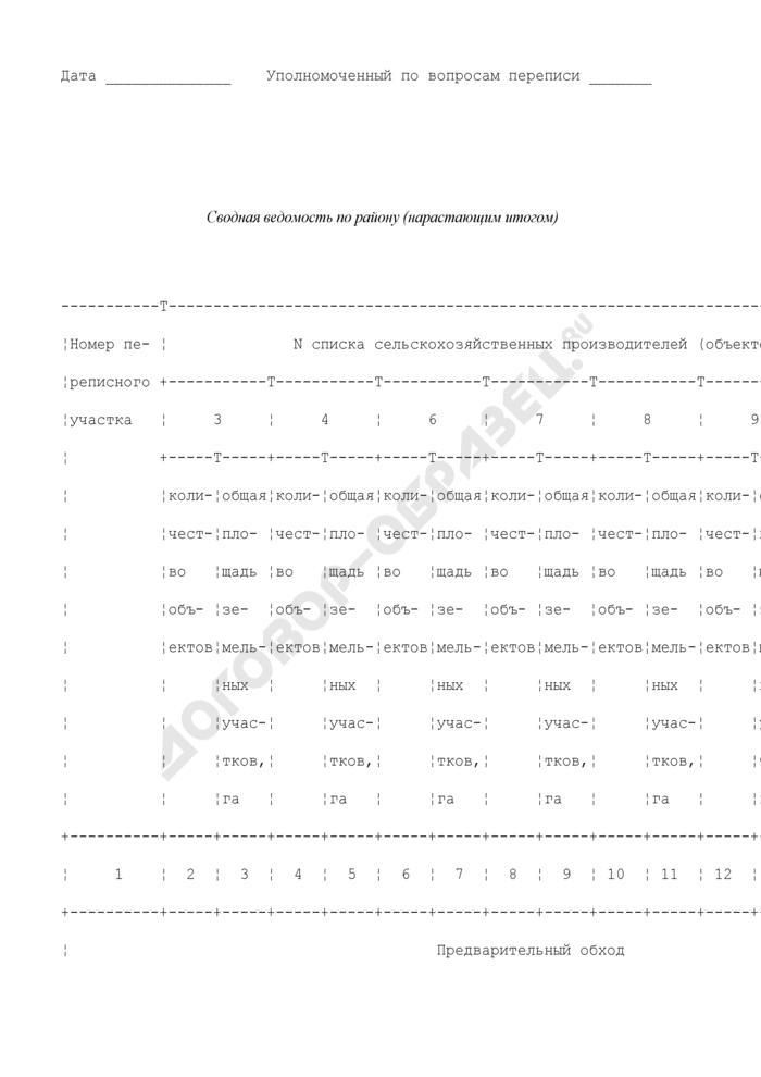 Сводная ведомость по району при проведении выборочного статистического обследования сельскохозяйственных производителей (пробной сельскохозяйственной переписи). Форма N 13. Страница 2