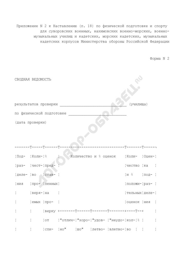 Сводная ведомость учета результатов проверки физической подготовки. Форма N 2. Страница 1