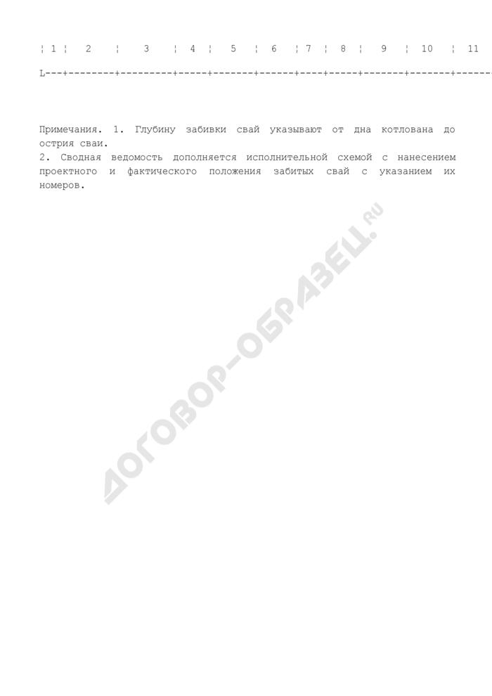Сводная ведомость забитых свай. форма N Ф-37. Страница 2