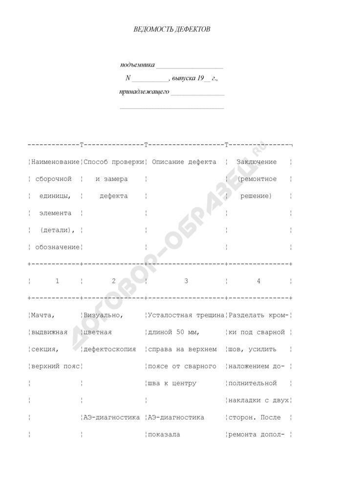 Ведомость дефектов и отклонений передвижных установок. Страница 1